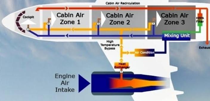 飞机空气压缩机